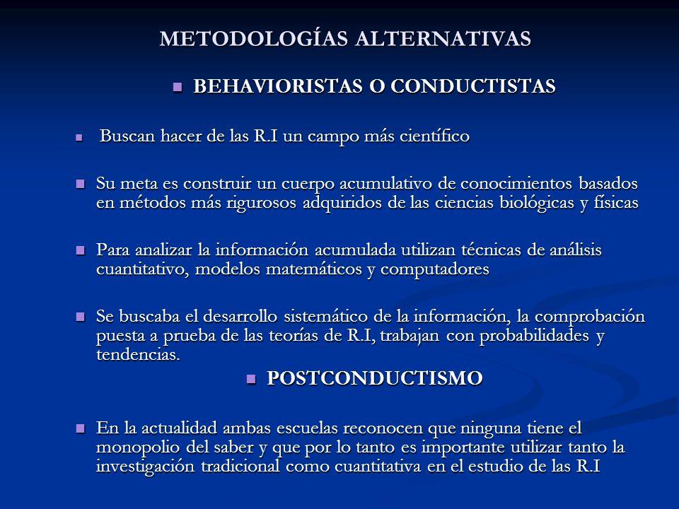 METODOLOGÍAS ALTERNATIVAS BEHAVIORISTAS O CONDUCTISTAS BEHAVIORISTAS O CONDUCTISTAS Buscan hacer de las R.I un campo más científico Buscan hacer de la