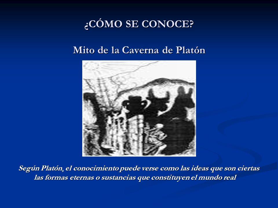 ¿CÓMO SE CONOCE? Mito de la Caverna de Platón Según Platón el conocimiento puede verse como las ideas que son ciertas Según Platón, el conocimiento pu