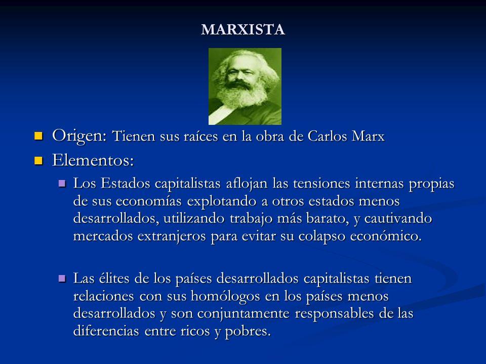 MARXISTA Origen: Tienen sus raíces en la obra de Carlos Marx Origen: Tienen sus raíces en la obra de Carlos Marx Elementos: Elementos: Los Estados cap