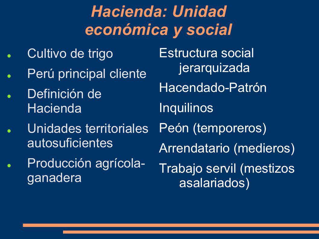 Hacienda: Unidad económica y social Cultivo de trigo Perú principal cliente Definición de Hacienda Unidades territoriales autosuficientes Producción a