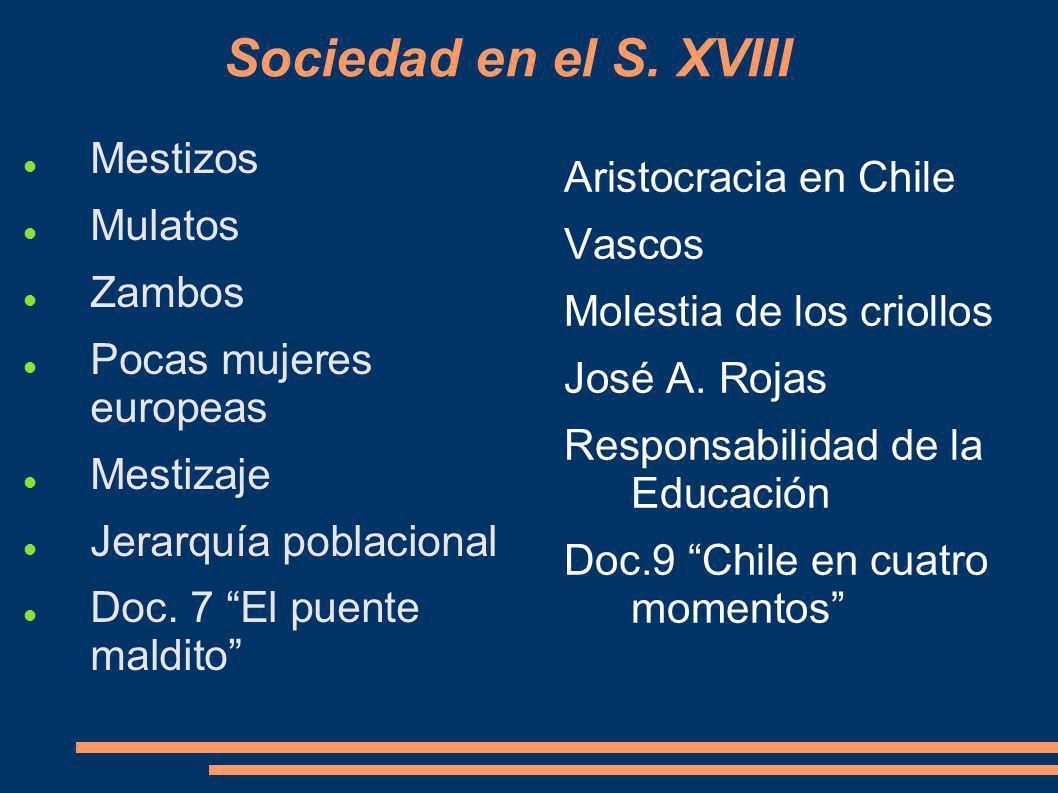 Sociedad en el S. XVIII Mestizos Mulatos Zambos Pocas mujeres europeas Mestizaje Jerarquía poblacional Doc. 7 El puente maldito Aristocracia en Chile