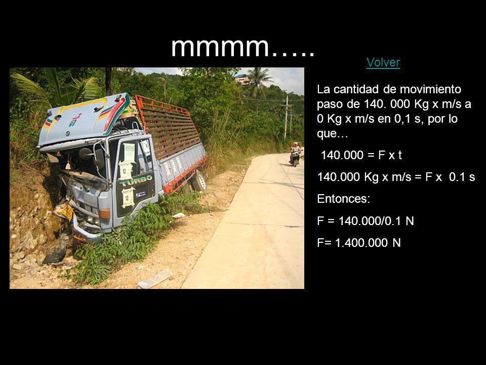 mmmm….. Volver La cantidad de movimiento paso de 140. 000 Kg x m/s a 0 Kg x m/s en 0,1 s, por lo que… 140.000 = F x t 140.000 Kg x m/s = F x 0.1 s Ent