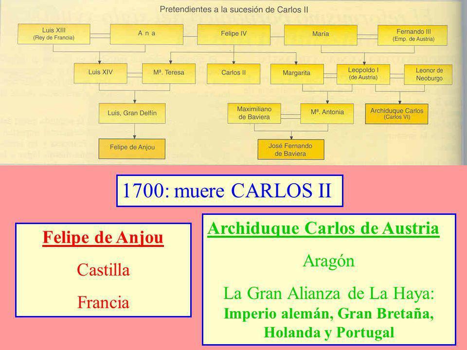 1700: muere CARLOS II Archiduque Carlos de Austria Aragón La Gran Alianza de La Haya: Imperio alemán, Gran Bretaña, Holanda y Portugal Felipe de Anjou