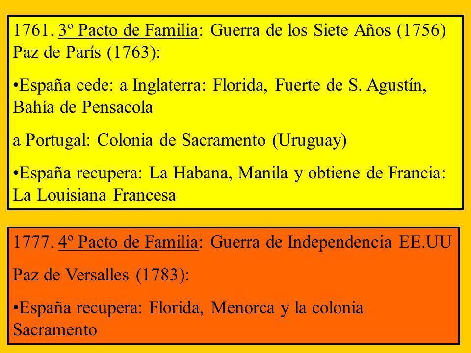 1761. 3º Pacto de Familia: Guerra de los Siete Años (1756) Paz de París (1763): España cede: a Inglaterra: Florida, Fuerte de S. Agustín, Bahía de Pen