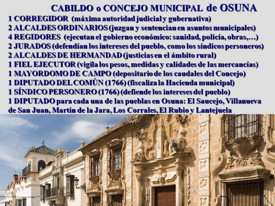 CABILDO o CONCEJO MUNICIPAL de OSUNA 1 CORREGIDOR (máxima autoridad judicial y gubernativa) 2 ALCALDES ORDINARIOS (juzgan y sentencian en asuntos muni