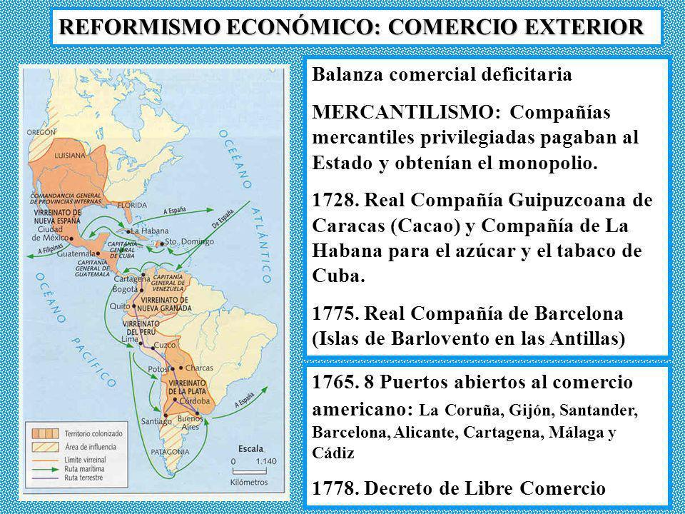 REFORMISMO ECONÓMICO: COMERCIO EXTERIOR Balanza comercial deficitaria MERCANTILISMO: Compañías mercantiles privilegiadas pagaban al Estado y obtenían