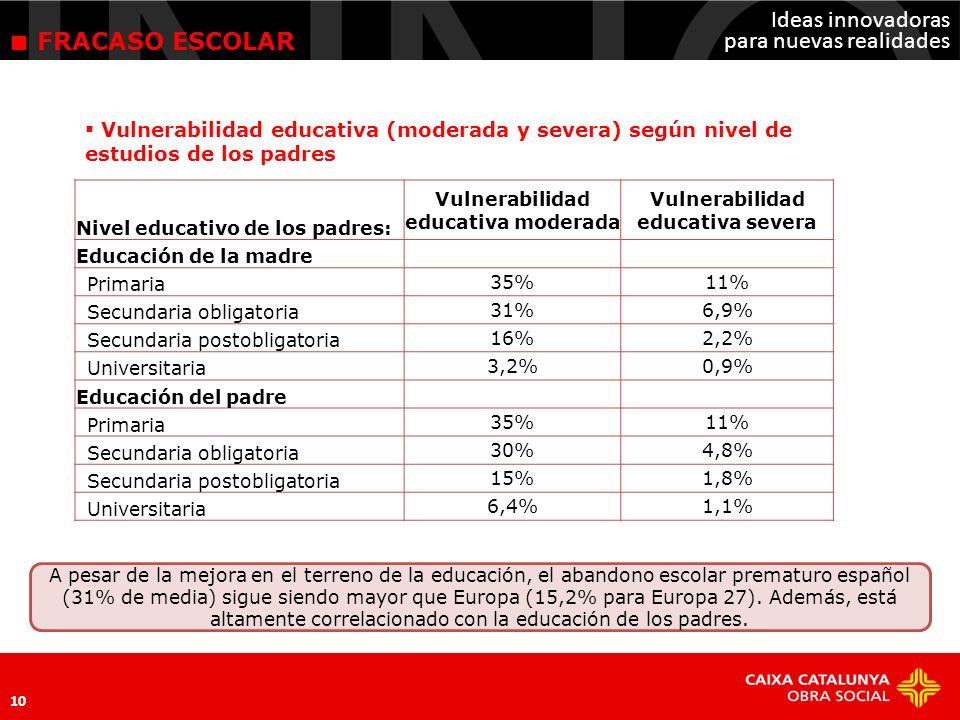 Ideas innovadoras para nuevas realidades 10 A pesar de la mejora en el terreno de la educación, el abandono escolar prematuro español (31% de media) s