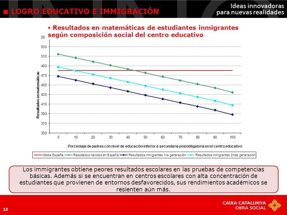Ideas innovadoras para nuevas realidades 13 Los immigrantes obtiene peores resultados escolares en las pruebas de competencias básicas. Además si se e
