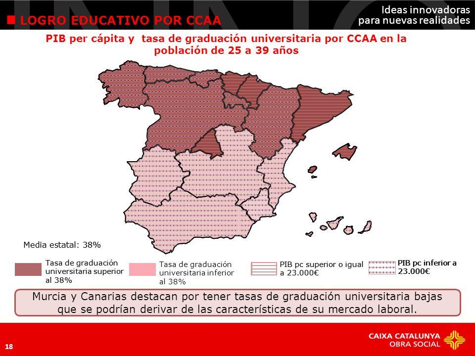Ideas innovadoras para nuevas realidades 18 Murcia y Canarias destacan por tener tasas de graduación universitaria bajas que se podrían derivar de las