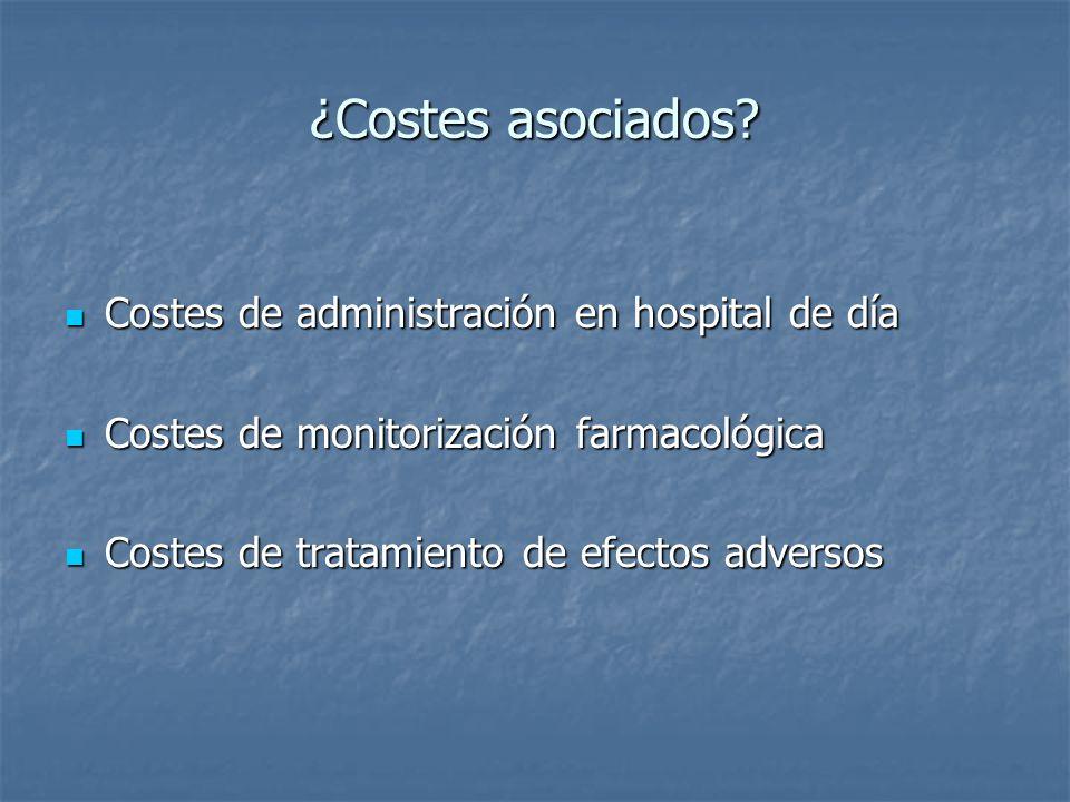¿Costes asociados? Costes de administración en hospital de día Costes de administración en hospital de día Costes de monitorización farmacológica Cost