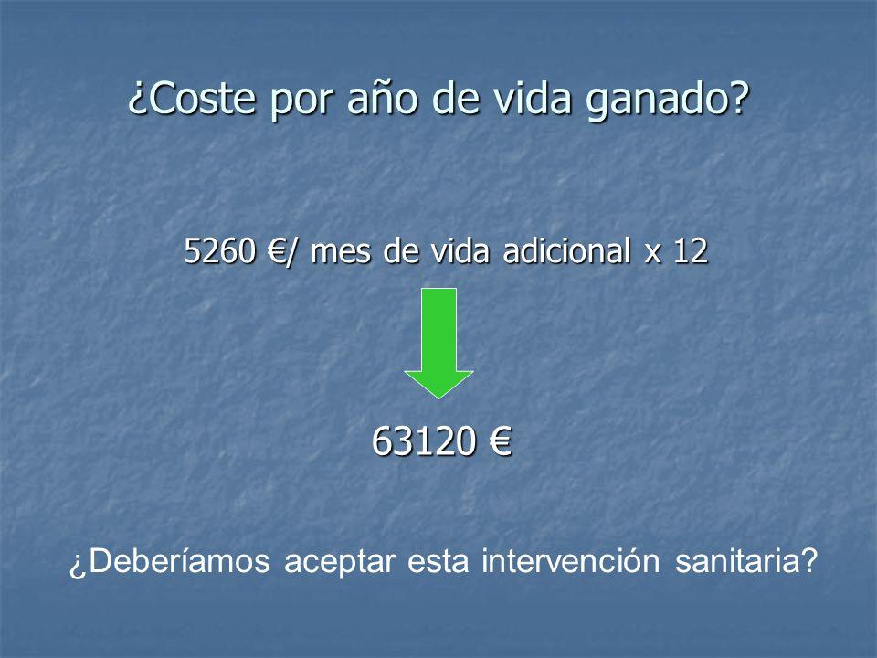 Umbral Coste-Utilidad Publicaciones EEUU: 50.000$/ AVAC Publicaciones EEUU: 50.000$/ AVAC NICE establece 25.000-35.000£/AVAC NICE establece 25.000-35.000£/AVAC España: <30.000/AVG (Sacristán JA et al.¿Qué es una tecnología sanitaria eficiente en España.