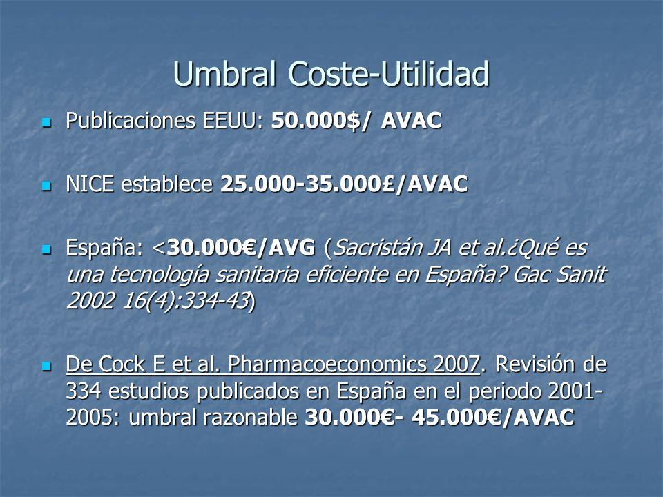 Umbral Coste-Utilidad Publicaciones EEUU: 50.000$/ AVAC Publicaciones EEUU: 50.000$/ AVAC NICE establece 25.000-35.000£/AVAC NICE establece 25.000-35.