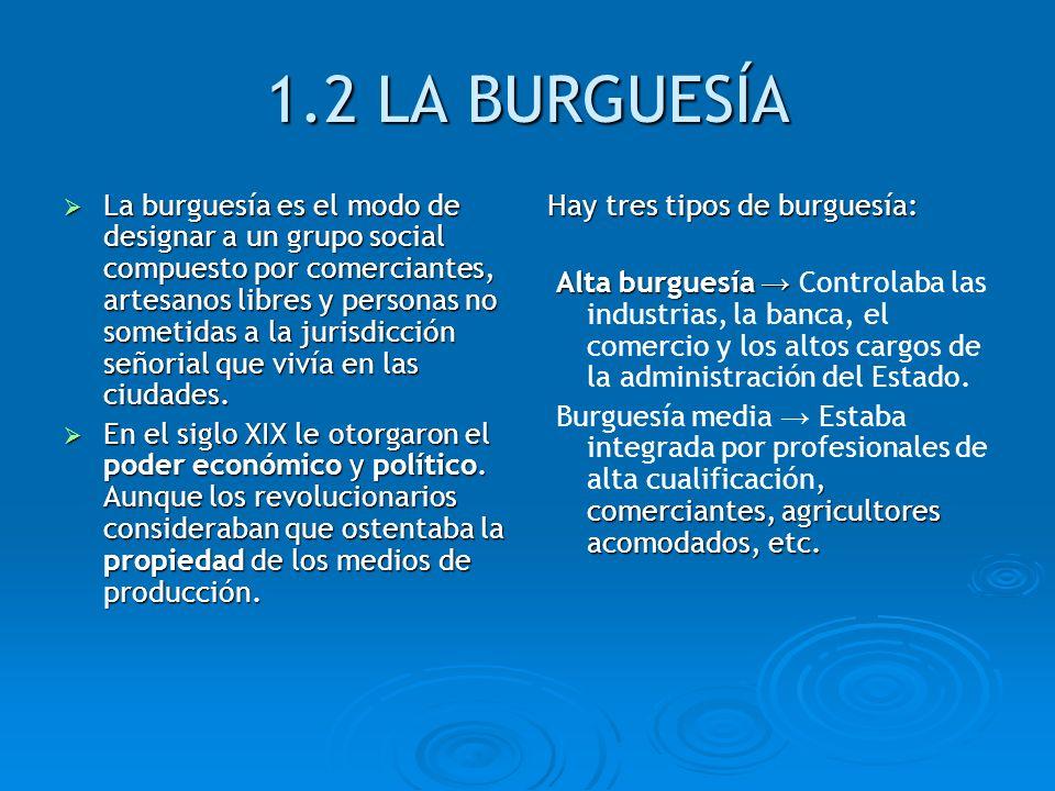 1.2 LA BURGUESÍA La burguesía es el modo de designar a un grupo social compuesto por comerciantes, artesanos libres y personas no sometidas a la juris