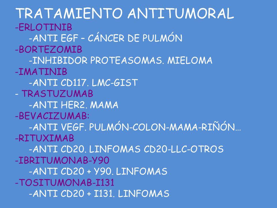 MÁS AcMo -ADALIMUMAB -ANTI TNF.ARTRITIS REUMATOIDE-EII….