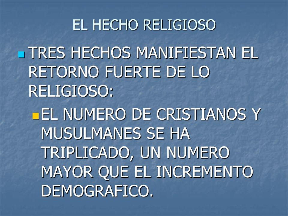 EL HECHO RELIGIOSO TRES HECHOS MANIFIESTAN EL RETORNO FUERTE DE LO RELIGIOSO: TRES HECHOS MANIFIESTAN EL RETORNO FUERTE DE LO RELIGIOSO: EL NUMERO DE