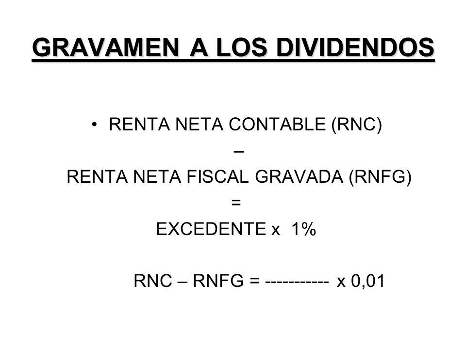 GRAVAMEN A LOS DIVIDENDOS RENTA NETA CONTABLE (RNC) – RENTA NETA FISCAL GRAVADA (RNFG) = EXCEDENTE x 1% RNC – RNFG = ----------- x 0,01