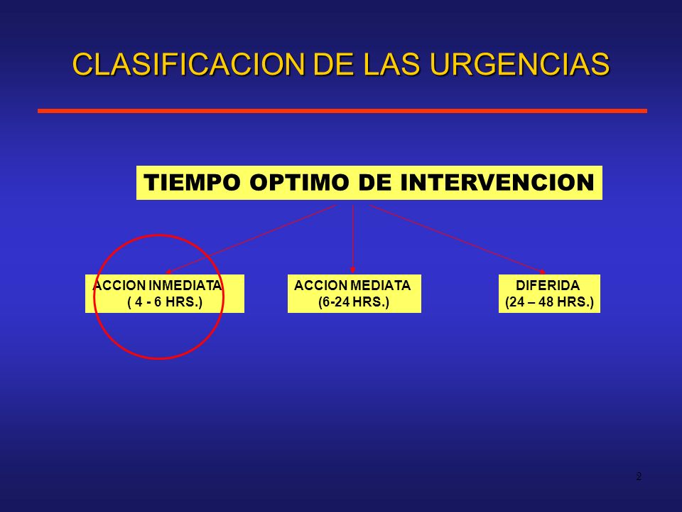 2 CLASIFICACION DE LAS URGENCIAS ACCION INMEDIATA ( 4 - 6 HRS.) ACCION MEDIATA (6-24 HRS.) DIFERIDA (24 – 48 HRS.) TIEMPO OPTIMO DE INTERVENCION