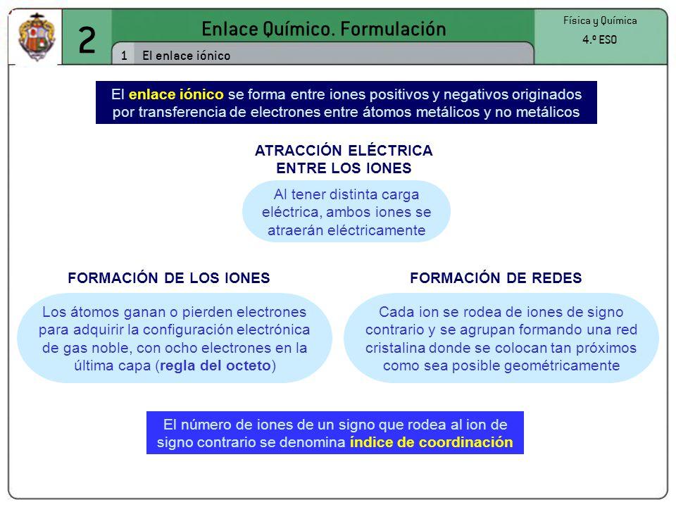 2 Enlace Químico. Formulación 1 Física y Química 4.º ESO El enlace iónico FORMACIÓN DE LOS IONES El enlace iónico se forma entre iones positivos y neg