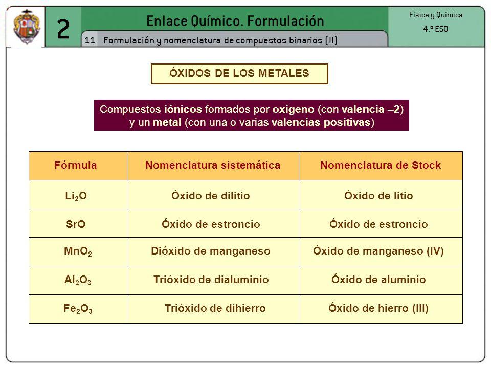 2 Enlace Químico. Formulación 11 Física y Química 4.º ESO Formulación y nomenclatura de compuestos binarios (II) ÓXIDOS DE LOS METALES Compuestos ióni