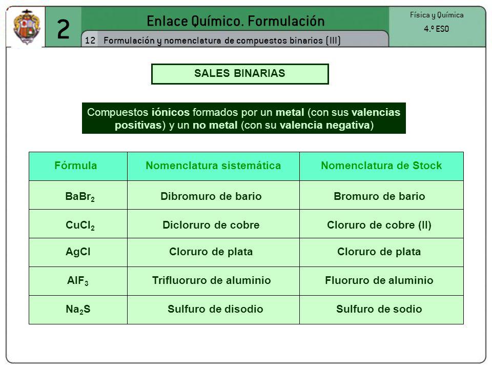 2 Enlace Químico. Formulación 12 Física y Química 4.º ESO Formulación y nomenclatura de compuestos binarios (III) SALES BINARIAS Compuestos iónicos fo