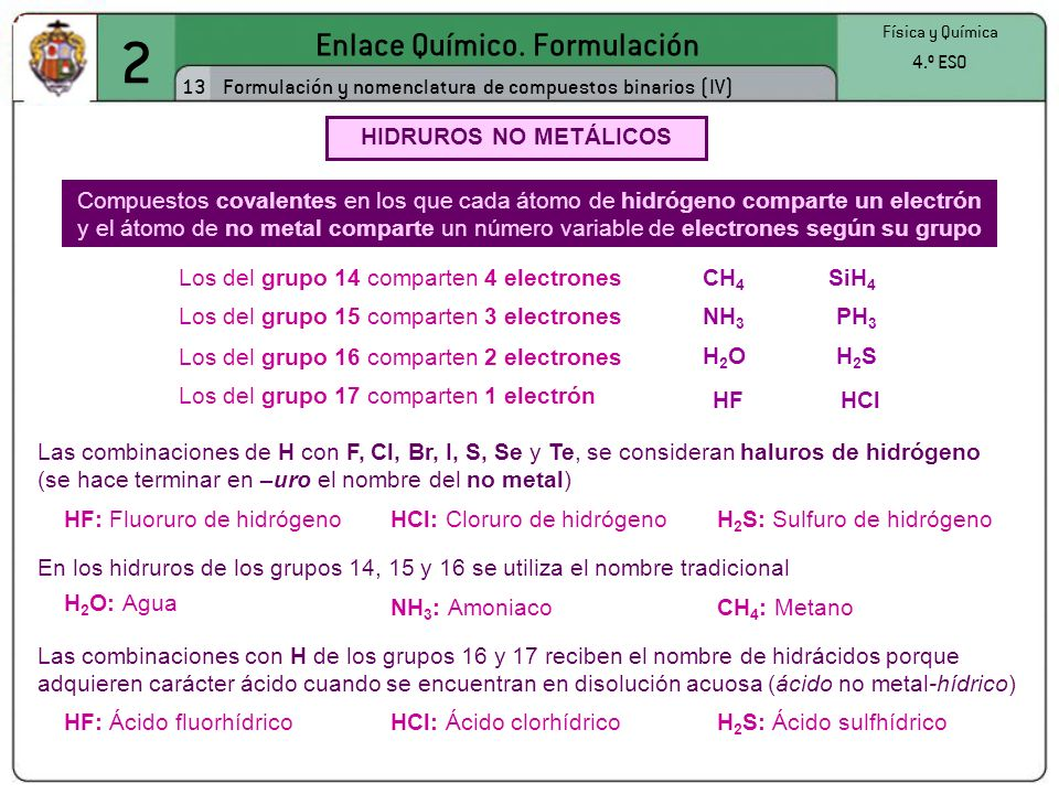 2 Enlace Químico. Formulación 13 Física y Química 4.º ESO Formulación y nomenclatura de compuestos binarios (IV) HIDRUROS NO METÁLICOS Compuestos cova