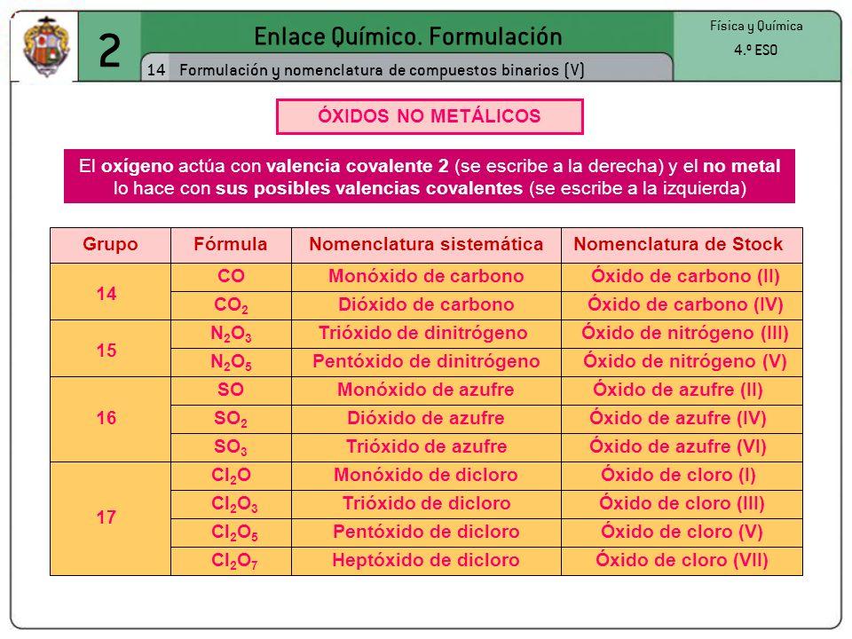 2 Enlace Químico. Formulación 14 Física y Química 4.º ESO Formulación y nomenclatura de compuestos binarios (V) ÓXIDOS NO METÁLICOS El oxígeno actúa c
