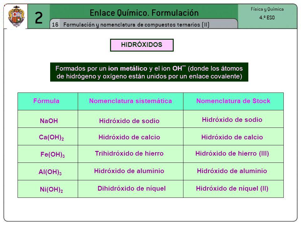 2 Enlace Químico. Formulación 16 Física y Química 4.º ESO Formulación y nomenclatura de compuestos ternarios (II) HIDRÓXIDOS FórmulaNomenclatura siste