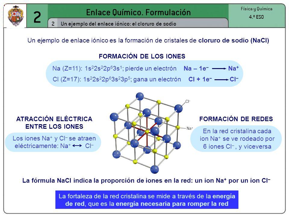 2 Enlace Químico. Formulación 2 Física y Química 4.º ESO Un ejemplo del enlace iónico: el cloruro de sodio FORMACIÓN DE LOS IONES Un ejemplo de enlace