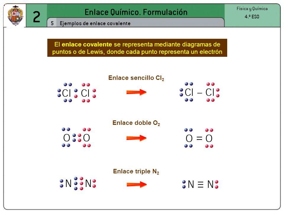2 Enlace Químico. Formulación 5 Física y Química 4.º ESO Ejemplos de enlace covalente El enlace covalente se representa mediante diagramas de puntos o