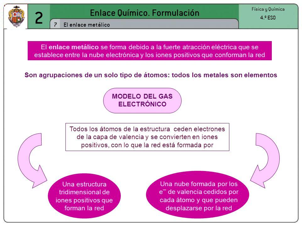 2 Enlace Químico. Formulación 7 Física y Química 4.º ESO El enlace metálico El enlace metálico se forma debido a la fuerte atracción eléctrica que se