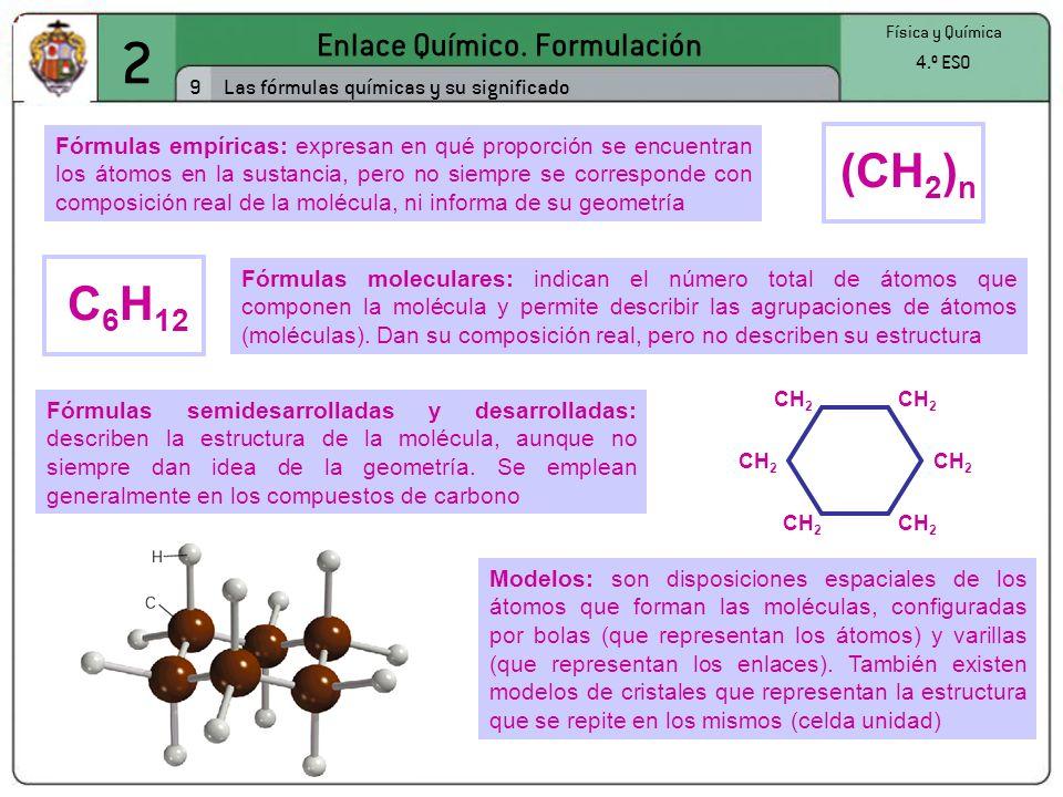 2 Enlace Químico. Formulación 9 Física y Química 4.º ESO Las fórmulas químicas y su significado Fórmulas empíricas: expresan en qué proporción se encu