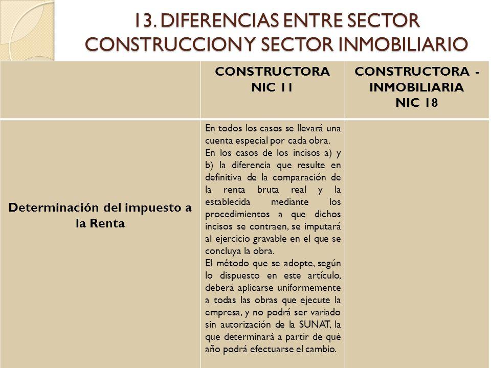 13. DIFERENCIAS ENTRE SECTOR CONSTRUCCION Y SECTOR INMOBILIARIO CONSTRUCTORA NIC 11 CONSTRUCTORA - INMOBILIARIA NIC 18 Determinación del impuesto a la