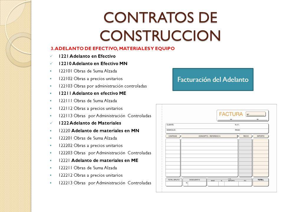 CONTRATOS DE CONSTRUCCION 3. ADELANTO DE EFECTIVO, MATERIALES Y EQUIPO 1221 Adelanto en Efectivo 12210 Adelanto en Efectivo MN 122101 Obras de Suma Al