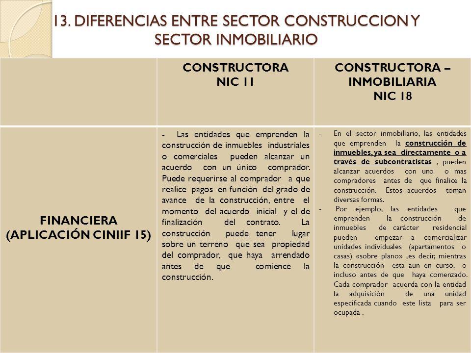 CONSTRUCTORA NIC 11 CONSTRUCTORA – INMOBILIARIA NIC 18 FINANCIERA (APLICACIÓN CINIIF 15) - Las entidades que emprenden la construcción de inmuebles in