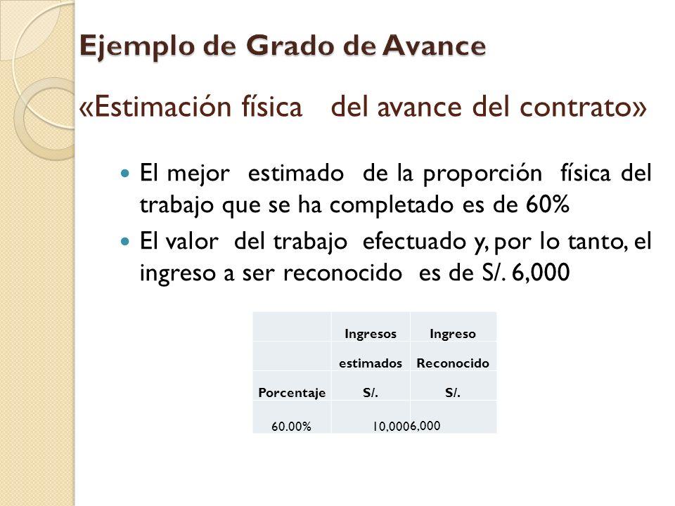 «Estimación física del avance del contrato» El mejor estimado de la proporción física del trabajo que se ha completado es de 60% El valor del trabajo