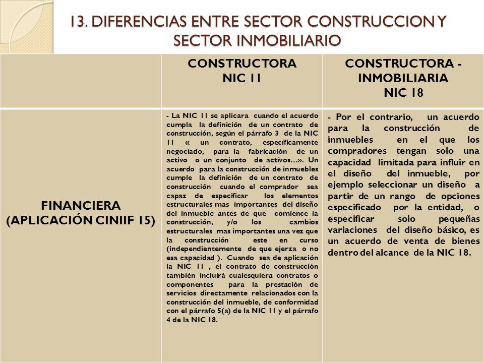 13. DIFERENCIAS ENTRE SECTOR CONSTRUCCION Y SECTOR INMOBILIARIO CONSTRUCTORA NIC 11 CONSTRUCTORA - INMOBILIARIA NIC 18 FINANCIERA (APLICACIÓN CINIIF 1