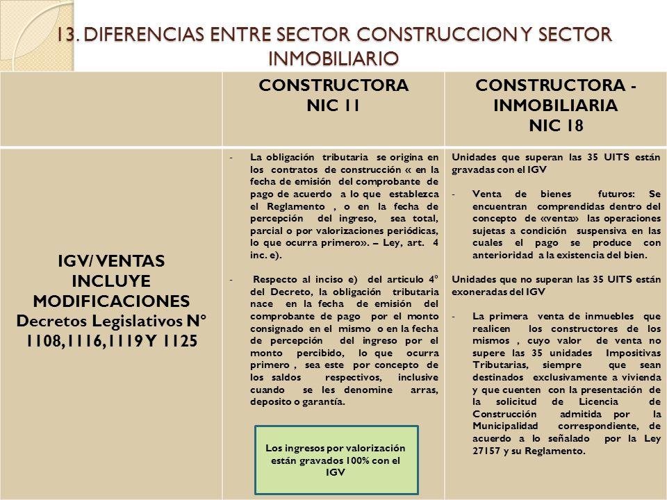 13. DIFERENCIAS ENTRE SECTOR CONSTRUCCION Y SECTOR INMOBILIARIO CONSTRUCTORA NIC 11 CONSTRUCTORA - INMOBILIARIA NIC 18 IGV/ VENTAS INCLUYE MODIFICACIO
