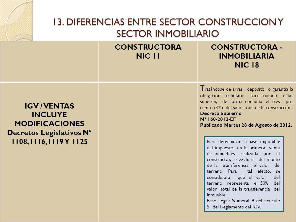 13. DIFERENCIAS ENTRE SECTOR CONSTRUCCION Y SECTOR INMOBILIARIO CONSTRUCTORA NIC 11 CONSTRUCTORA - INMOBILIARIA NIC 18 IGV / VENTAS INCLUYE MODIFICACI