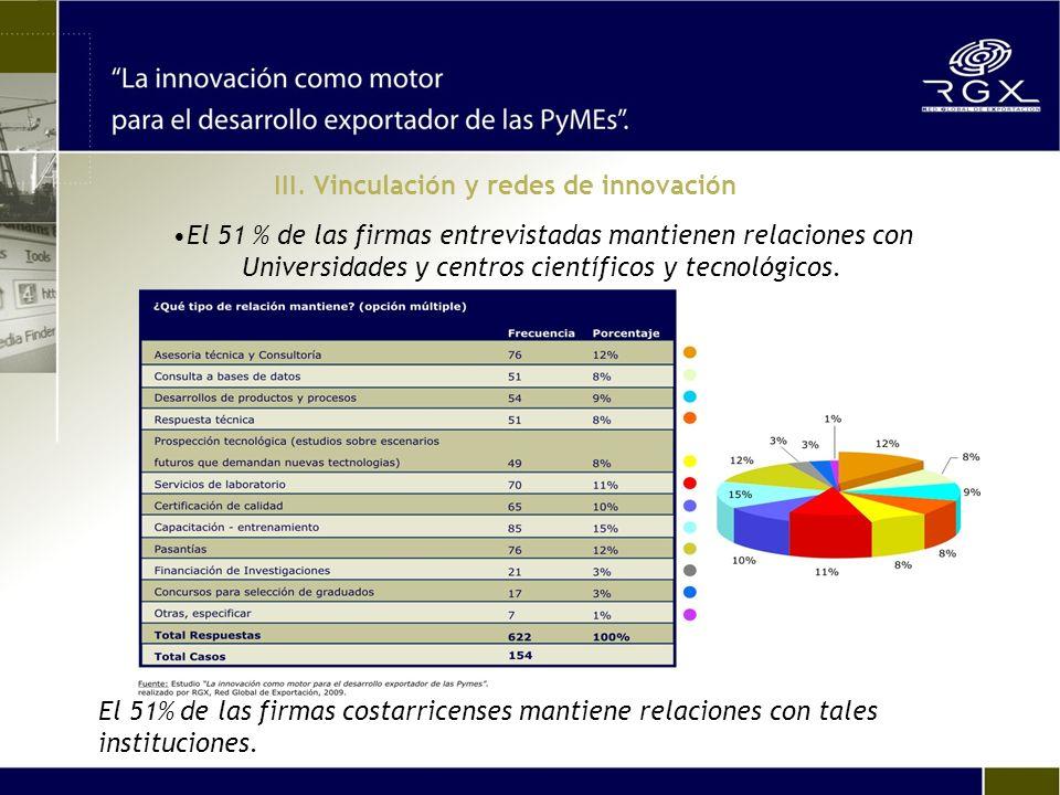 El 51 % de las firmas entrevistadas mantienen relaciones con Universidades y centros científicos y tecnológicos.