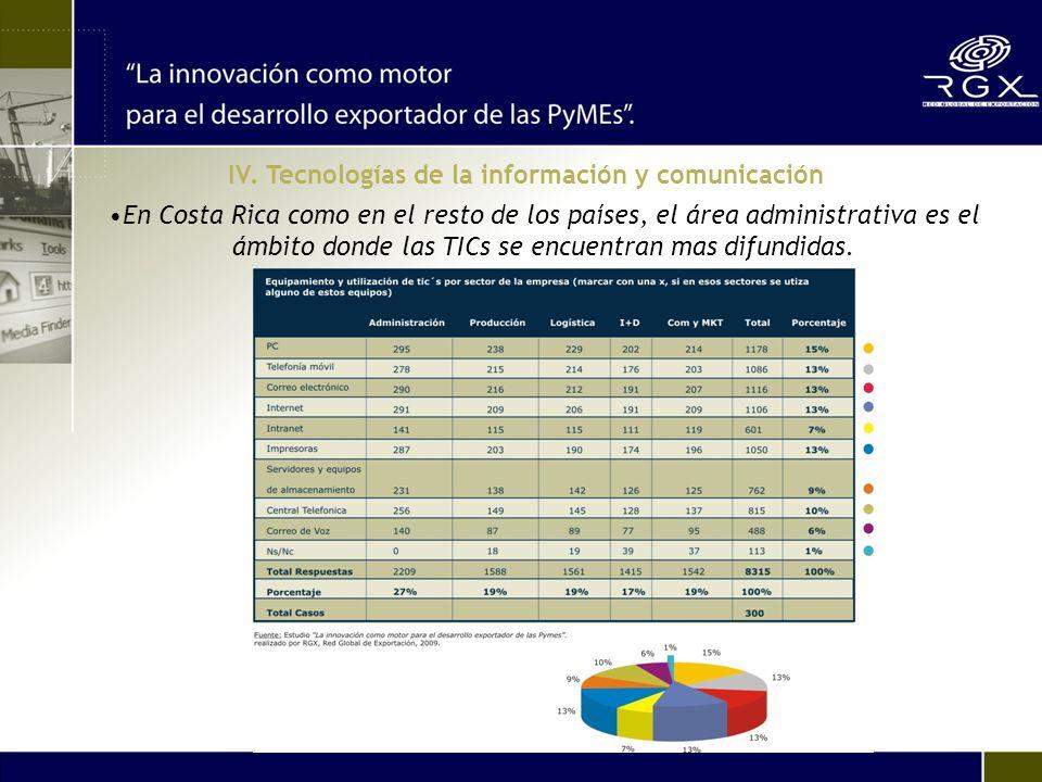 En Costa Rica como en el resto de los países, el área administrativa es el ámbito donde las TICs se encuentran mas difundidas.