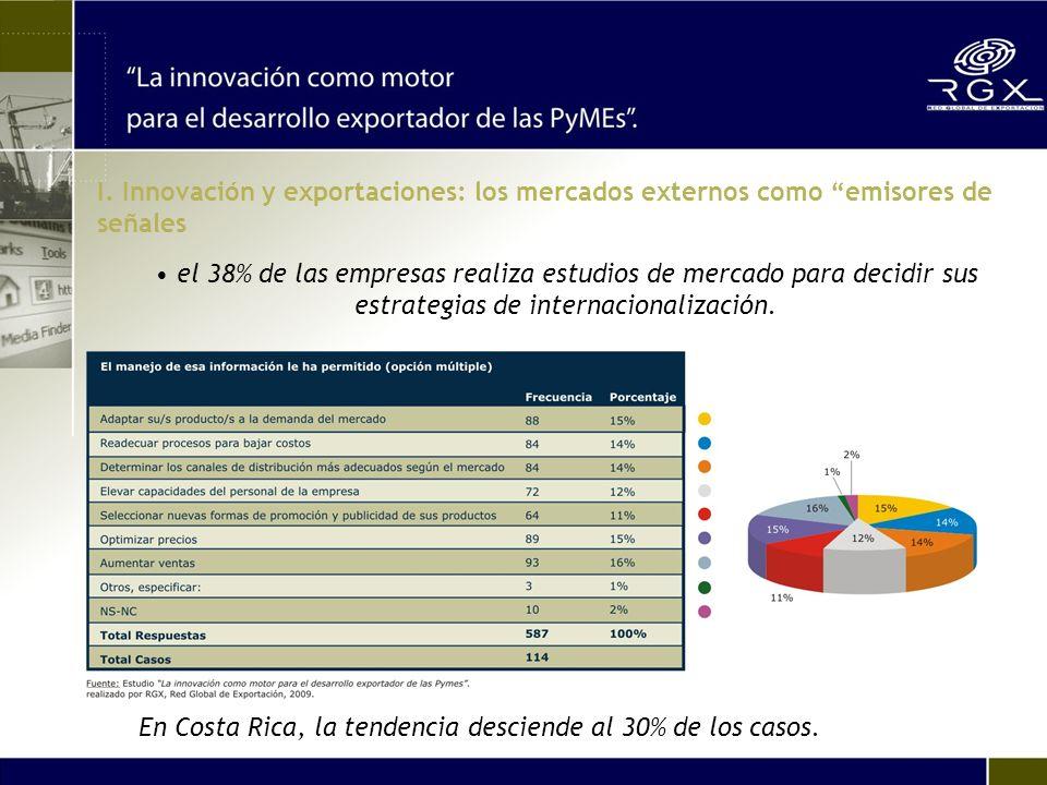 En Costa Rica, la tendencia desciende al 30% de los casos.