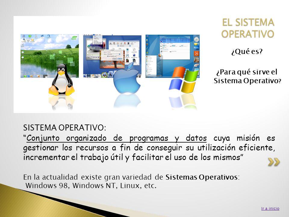 ¿Qué es? ¿Para qué sirve el Sistema Operativo ? EL SISTEMA OPERATIVO SISTEMA OPERATIVO: Conjunto organizado de programas y datos cuya misión es gestio