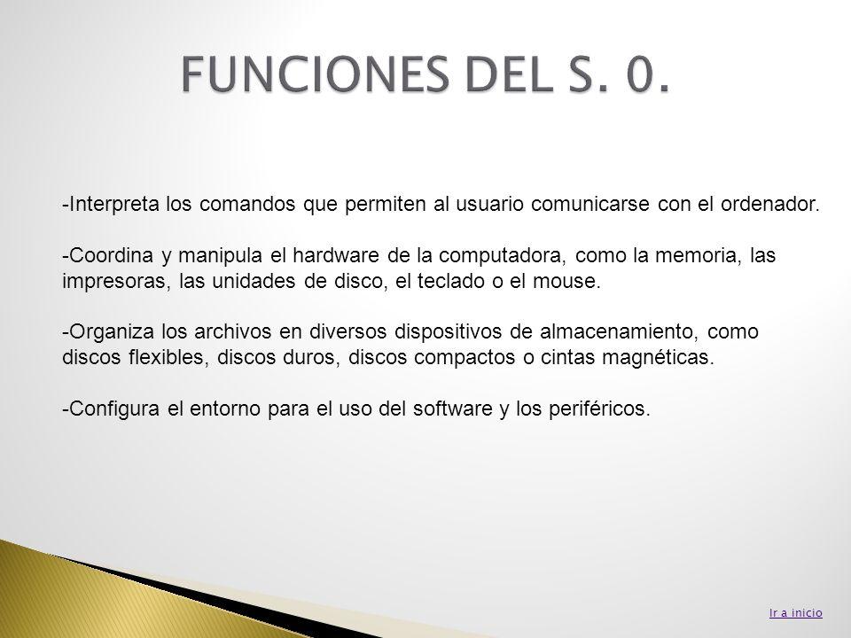 -Interpreta los comandos que permiten al usuario comunicarse con el ordenador. -Coordina y manipula el hardware de la computadora, como la memoria, la