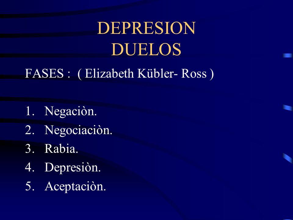 DEPRESION DUELOS FASES : ( Elizabeth Kübler- Ross ) 1.Negaciòn. 2.Negociaciòn. 3.Rabia. 4.Depresiòn. 5.Aceptaciòn.