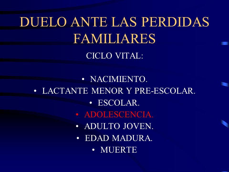 DUELO ANTE LAS PERDIDAS FAMILIARES CICLO VITAL: NACIMIENTO. LACTANTE MENOR Y PRE-ESCOLAR. ESCOLAR. ADOLESCENCIA. ADULTO JOVEN. EDAD MADURA. MUERTE