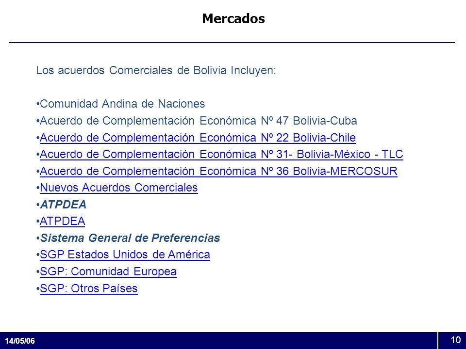 14/05/06 10 Mercados Los acuerdos Comerciales de Bolivia Incluyen: Comunidad Andina de Naciones Acuerdo de Complementación Económica Nº 47 Bolivia-Cub