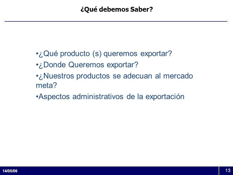 14/05/06 13 ¿Qué debemos Saber? ¿Qué producto (s) queremos exportar? ¿Donde Queremos exportar? ¿Nuestros productos se adecuan al mercado meta? Aspecto