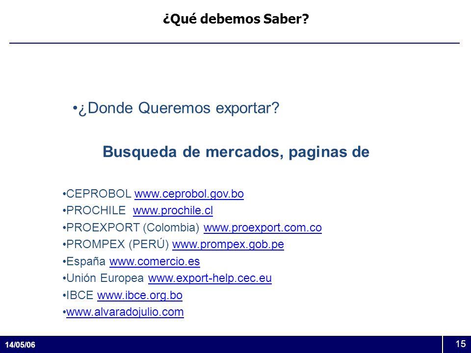 14/05/06 15 ¿Qué debemos Saber? ¿Donde Queremos exportar? Busqueda de mercados, paginas de CEPROBOL www.ceprobol.gov.bowww.ceprobol.gov.bo PROCHILE ww