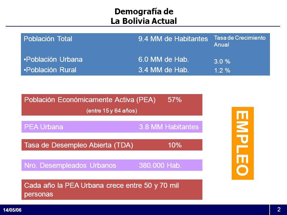 14/05/06 2 Demografía de La Bolivia Actual Población Total9.4 MM de Habitantes Población Urbana6.0 MM de Hab. Población Rural3.4 MM de Hab. Tasa de Cr