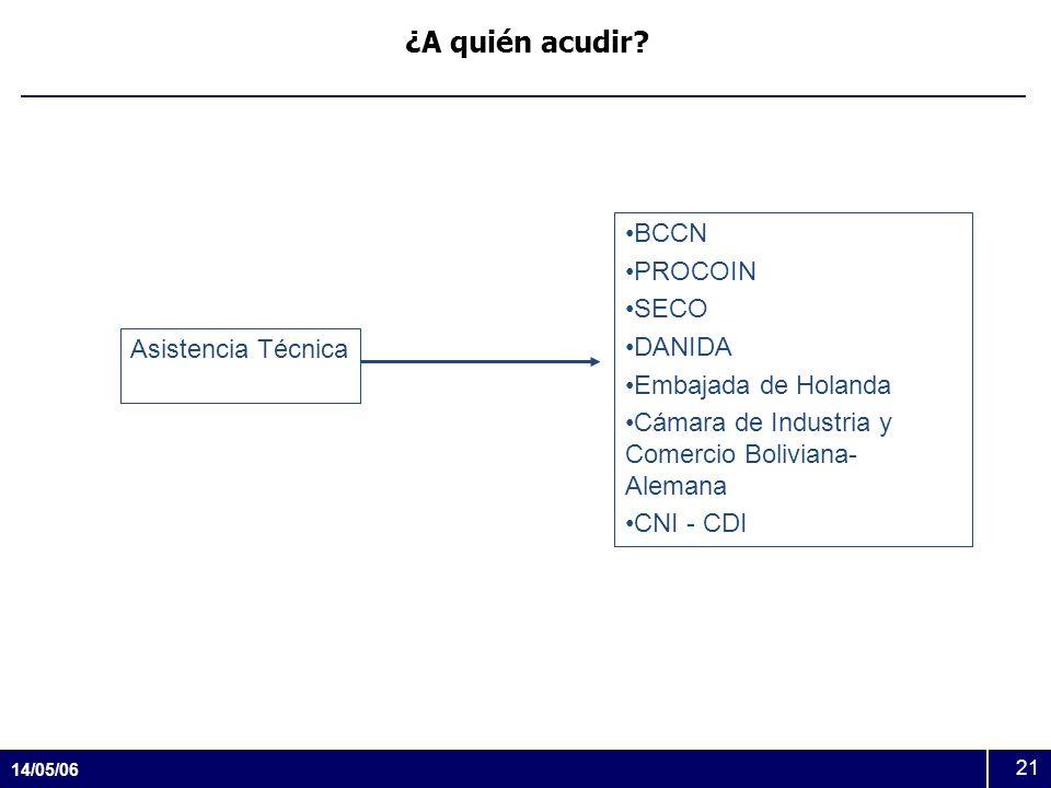 14/05/06 21 ¿A quién acudir? Asistencia Técnica BCCN PROCOIN SECO DANIDA Embajada de Holanda Cámara de Industria y Comercio Boliviana- Alemana CNI - C
